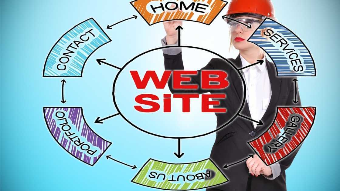 How to Build a Website? ( 6 Practical Easy Steps)