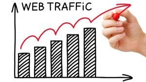 How To Increase Website Traffic( 10 New Strategies)