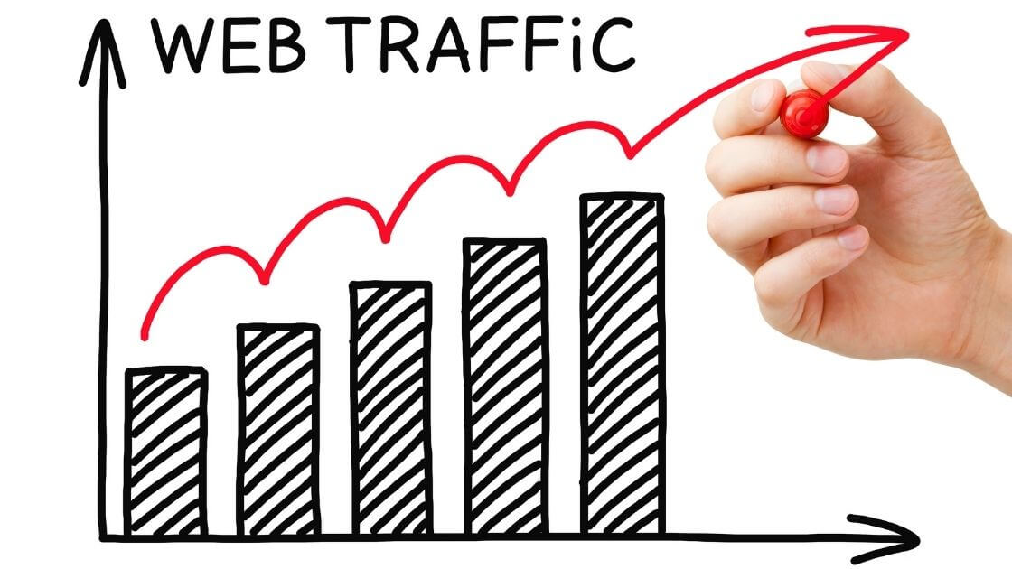You are currently viewing How To Increase Website Traffic( 10 New Strategies)